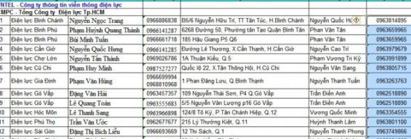 Danh sách khách hàng tphcm rất cần thiết cho các nhà marketing hiện nay