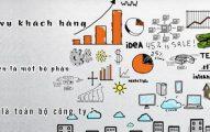 Tải lênBán data khách hàng- nguồn tài nguyên vô hạn