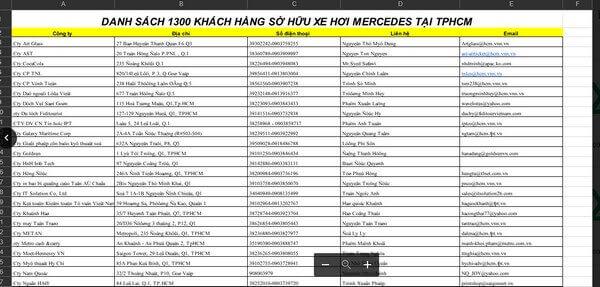 ìm địa chỉ cung cấp danh sách khách hàng tiềm năng miễn phí thành phố HCM